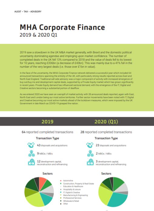 Corporate Finance M&A 2019 & 2020 Q1 review