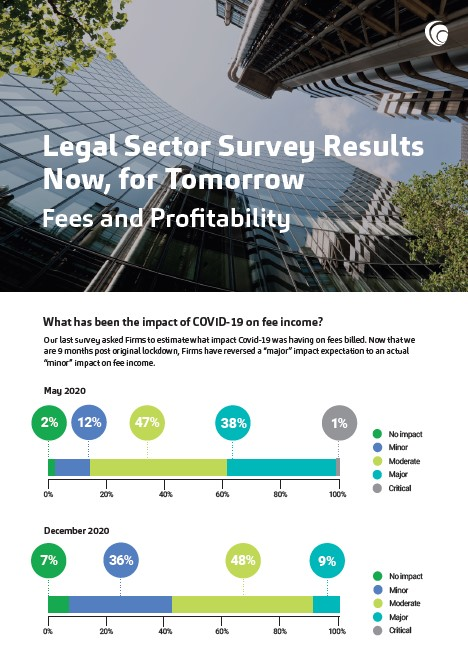 MHA Legal Sector Survey Results – Fees and Profitability