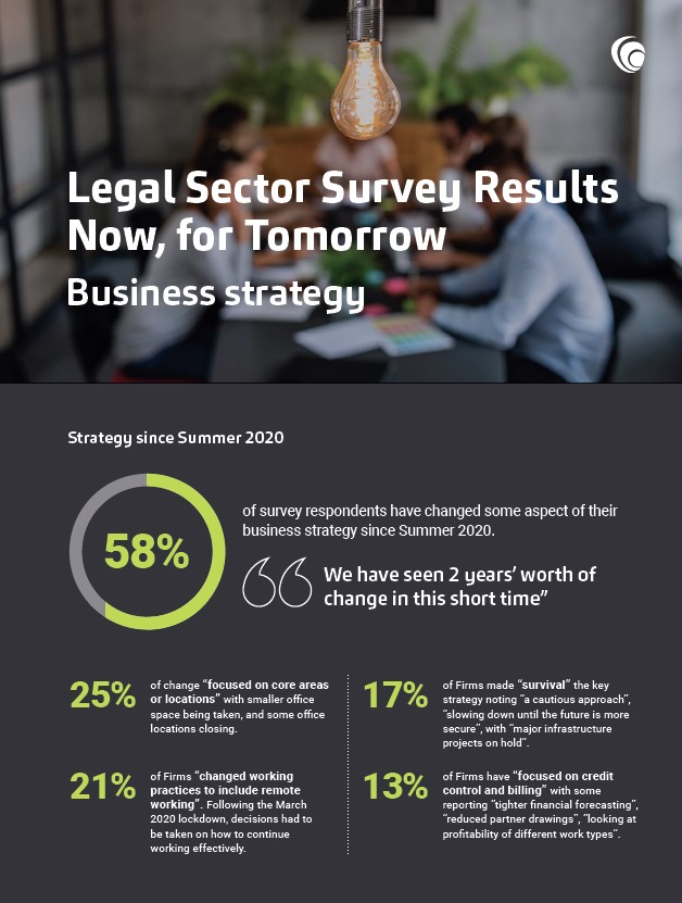 MHA Legal Sector Survey – Strategy